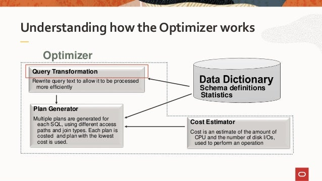 Understanding how the Optimizer works Query Transformation Rewrite query text to allow it to be processed more efficiently...