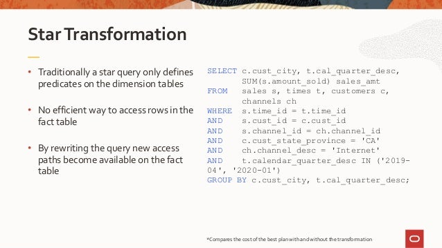 • Traditionally a star query only defines predicates on the dimension tables • No efficient way to access rows in the fact...