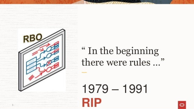 """5 1979 – 1991 RIP """" In the beginning there were rules …"""""""