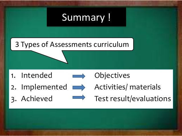intended vs implemented vs achieved curriculum pdf