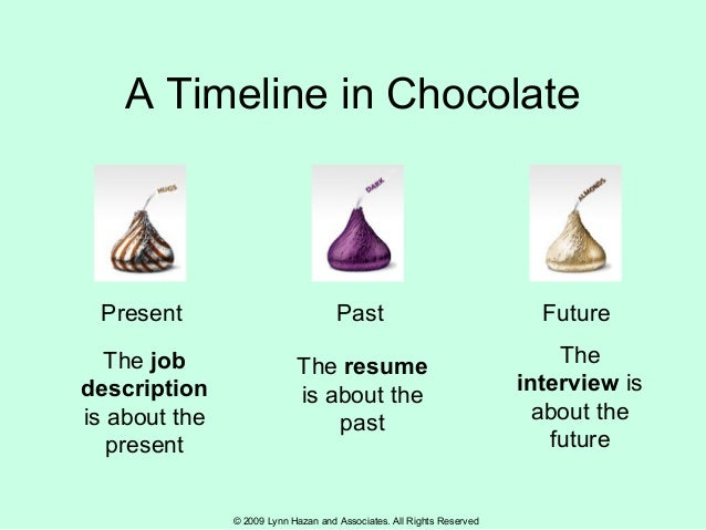 © 2009 Lynn Hazan and Associates. All Rights Reserved A Timeline in Chocolate PastPresent Future The resume is about the p...