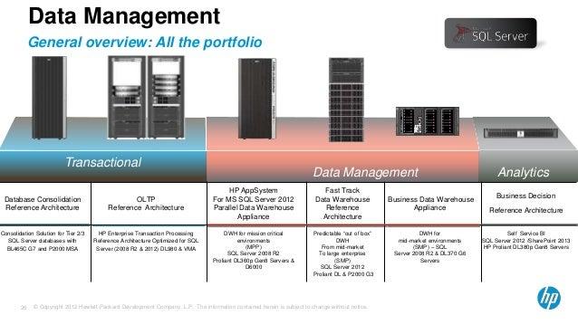 Comment déployer une stratégie microsoft en mode appliance