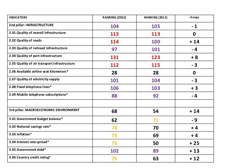 Electricity Supply Board Credit Rating