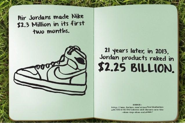 21 year s lat er, in 2013,  Jordan product s raked i n  $2.25 BILLION.  Air Jorda n s mad e Ni ke  $2.3 Millio n i n i t s...