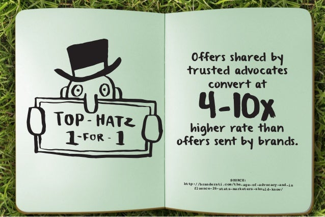 Offers shared by  trusted advocates  convert at 4-10x higher rate than  offers sent by brands.  SOURCE:  http://branderati...