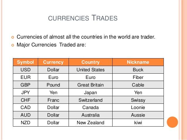 Forex trading platforms canada