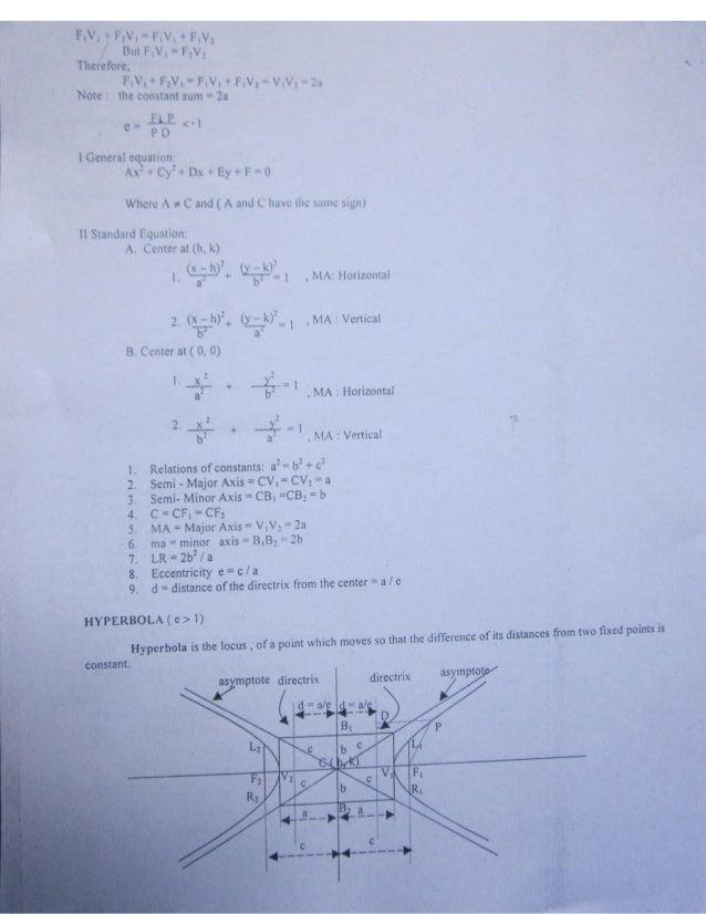 Part 2 math Slide 2