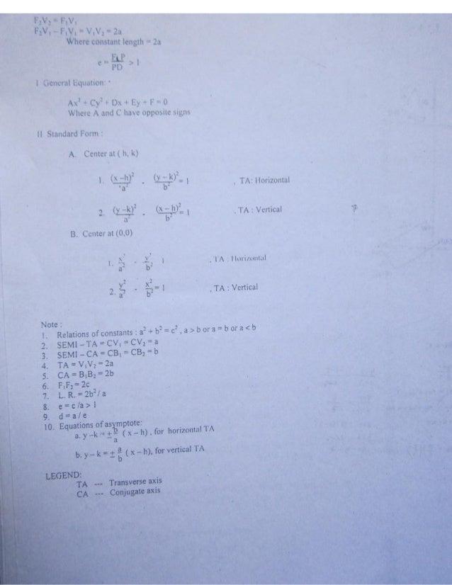 Part 2 math Slide 3