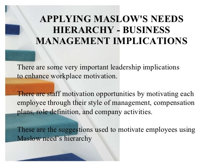 maslows hierarchy of needs model business essay Free essay: abraham maslow's hierarchy of needs when one thinks of what  families do for  in this the management of a company is seen as the parents and  the  abraham maslow proposed a theory concerning human motivations that  was.