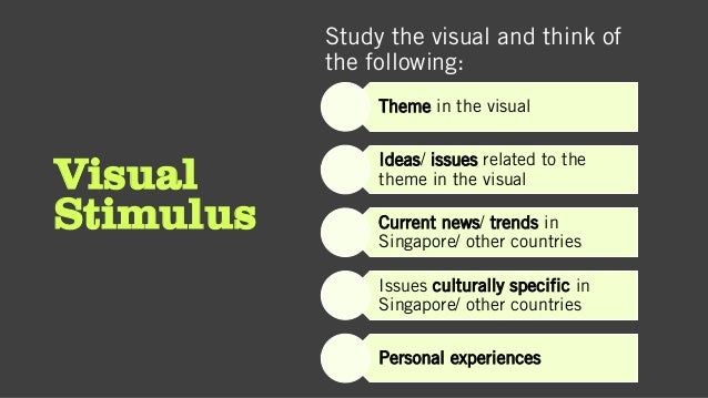 Visual Stimulus Study the visual and think of the following: Theme in the visual Ideas/ issues related to the theme in the...