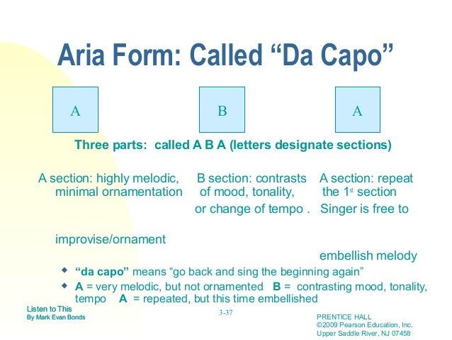 The Da Capo Companion To 20thcentury Popular Music
