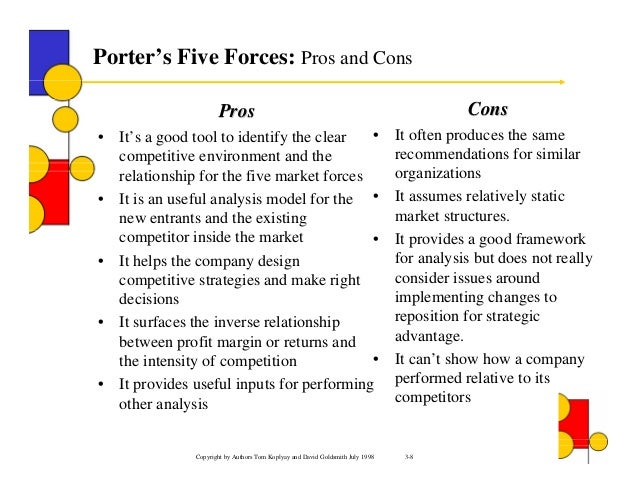advantages and disadvantages of porter s five foreces Problems with the five forces model of michael porter  note that the five  forces model is specifically a framework for external  another advantage of the  model is it is more specific compared to swot and pest  the five forces  model has problems or criticisms and disadvantages nonetheless.