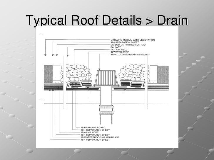 Roof Details Pdf Amp Detail Ridgepole Sc 1 St Kamocad