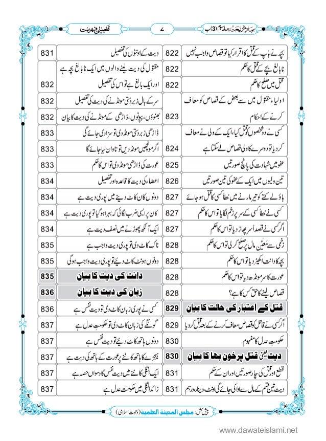 Shariat bahar pdf dawateislami e