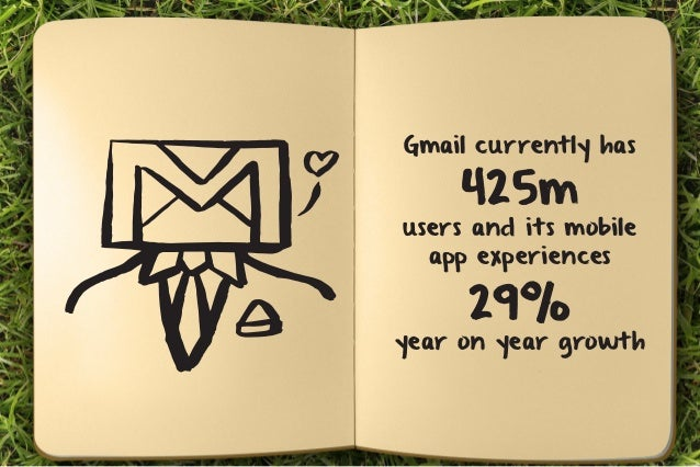 Gmail currently has  425m  users and its mobile  app experiences  29% year on year growth