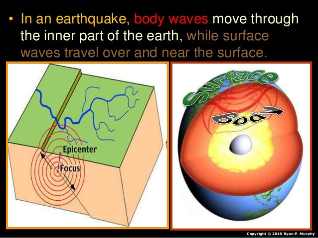 • In an earthquake, body waves move through the inner part of the earth, while surface waves travel over and near the surf...