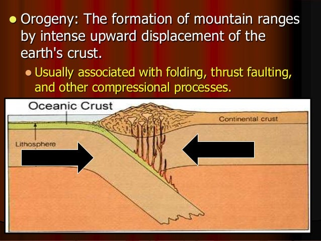 Earthquakes Geology Lesson Powerpoint Faults Folds Seismograph An