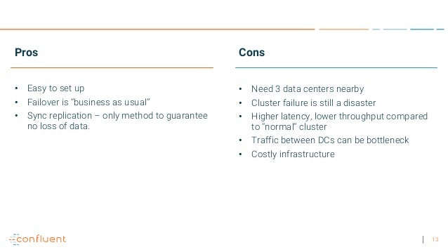 """13 Pros • Easy to set up • Failover is """"business as usual"""" • Sync replication – only method to guarantee no loss of data. ..."""