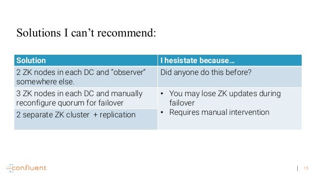 """15 Solution I hesistate because… 2 ZK nodes in each DC and """"observer"""" somewhere else. Did anyone do this before? 3 ZK node..."""