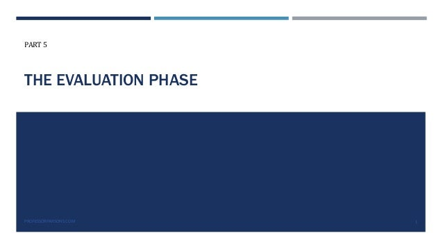 Public Relations Planning Course Part 5: The evaluation phase Slide 2