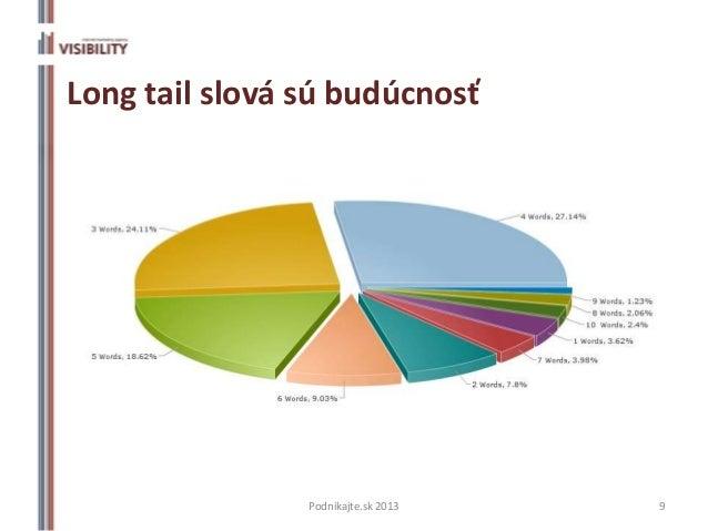 Long tail slová sú budúcnosť                Podnikajte.sk 2013   9
