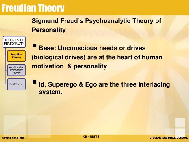 dispositional vs biological theory A summary of biological approaches in 's personality learn exactly what happened in this chapter, scene,  hans eysenck's theory.
