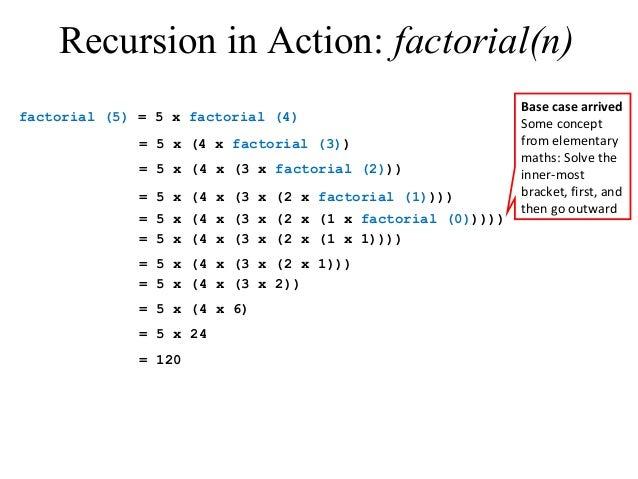 Data Structures- Part5 recursion