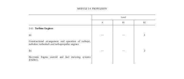 EASA Part66 Module14 Propulsion