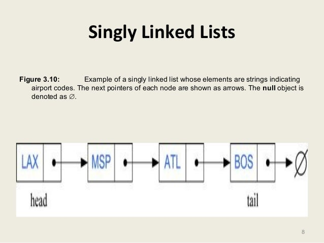 singly linked list in data structure pdf