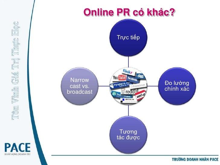 Phân chia Online PR