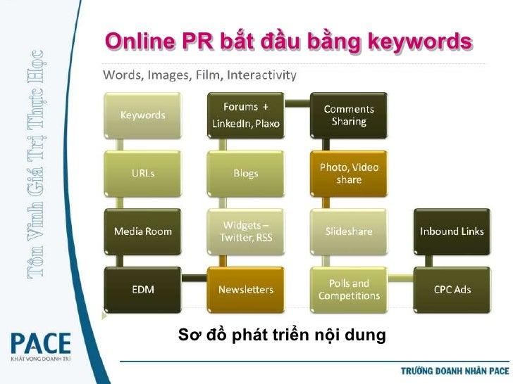 Quản lý danh tiếng trực tuyến