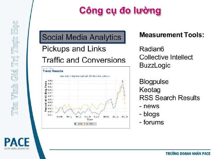 PACE CMO - Part  7 - Social Marketing & Online PR