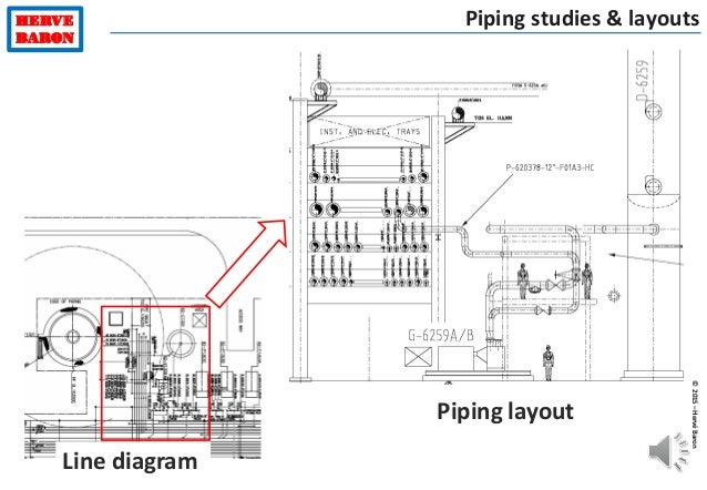 piping layout drawing