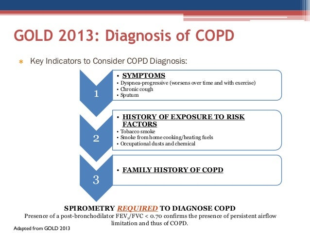 Assessment of patient diagnosed with copd