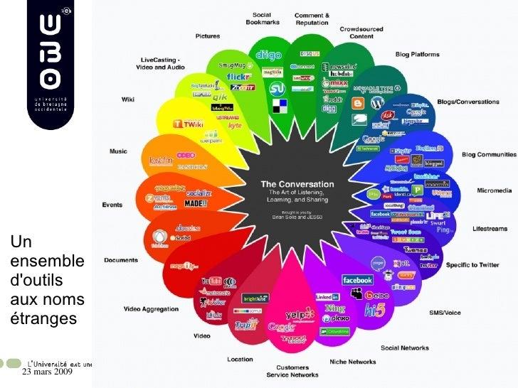 Un ensemble d'outils aux noms étranges   23 mars 2009   Université de Bretagne Occidentale – Service Commun de documentati...