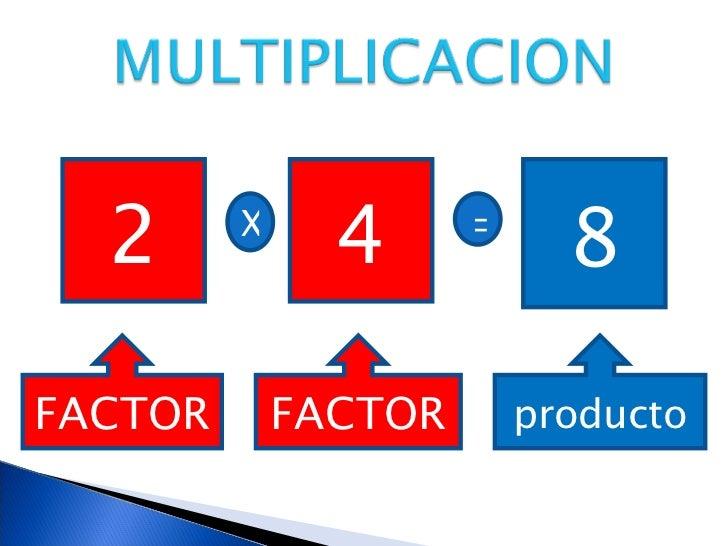 Parte O Elementos De La Suma Resta Multiplicación Y División