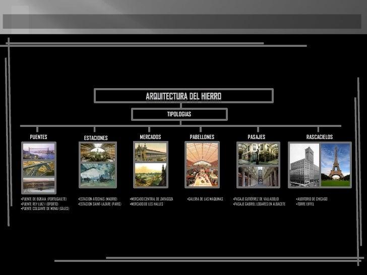 Arquitectura del hierro y el cristal - Lapuente exteriorismo ...