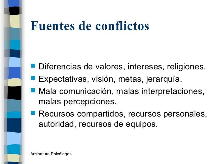 Fuentes de conflictos <ul><li>Diferencias de valores, intereses, religiones. </li></ul><ul><li>Expectativas, visión, metas...