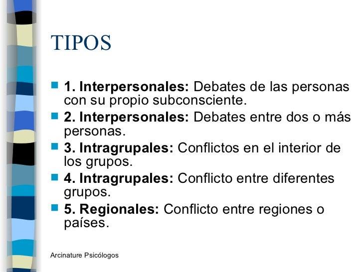 TIPOS <ul><li>1. Interpersonales:  Debates de las personas con su propio subconsciente. </li></ul><ul><li>2. Interpersonal...