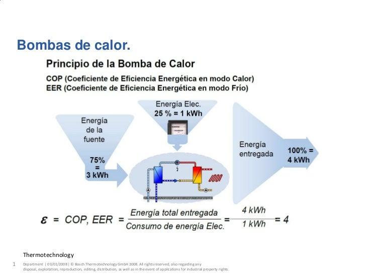 Energías para instalaciones comerciales más eficientes.    Bombas de calor.    Thermotechnology1   Department | 03/01/2008...