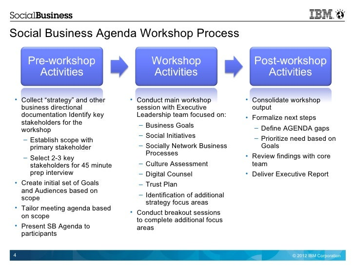 Workshop Agenda Template | Ibm Social Business Agenda Template