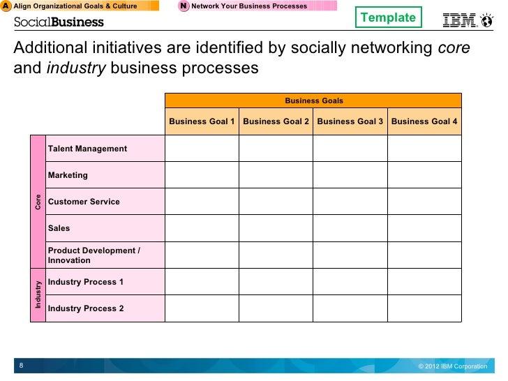 Ibm social business agenda template wajeb Choice Image
