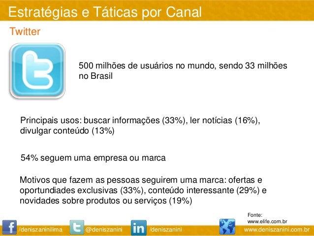 Estratégias e Táticas por Canal /deniszaninilima @deniszanini /deniszanini www.deniszanini.com.br Principais usos: buscar ...
