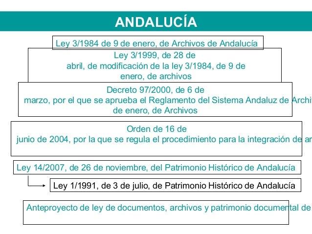 Resultado de imagen de expropiacion  patrimonio documental andaluz