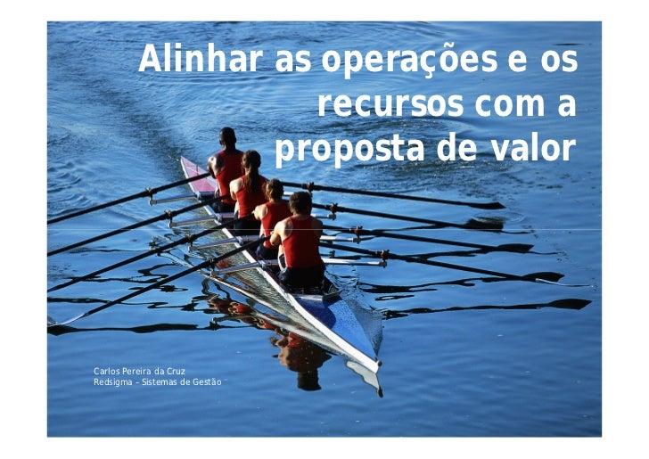 Alinhar as operações e os                     recursos com a                  proposta de valorCarlos Pereira da CruzRedsi...