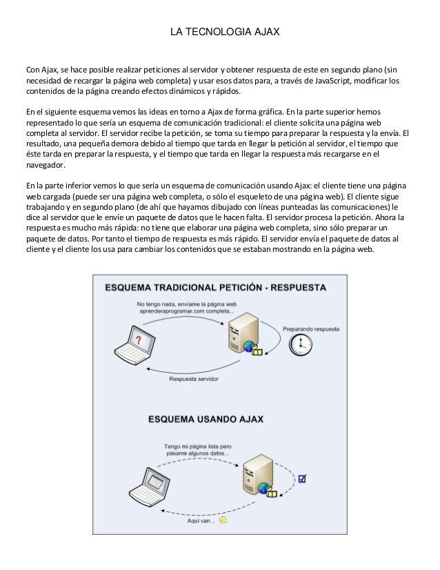 LA TECNOLOGIA AJAX Con Ajax, se hace posible realizar peticiones al servidor y obtener respuesta de este en segundo plano ...