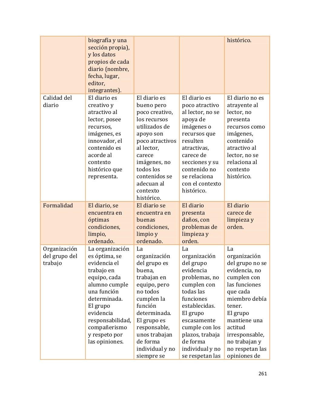 Calidad del diario Formalidad Organización del grupo del trabajo biografía y una sección propia), y los datos propios d...