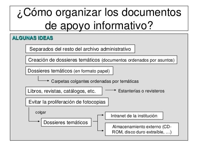 El archivo de oficina gesti n for Como es una oficina