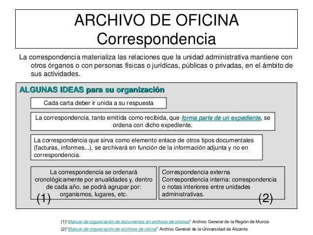 El archivo de oficina gesti n for La oficina caracteristicas
