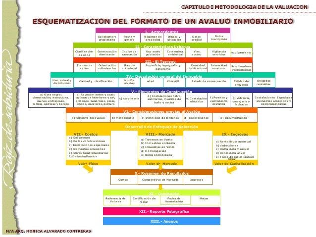 I.- Antecedentes Solicitante y propietario Fecha y genero Régimen de propiedad Objeto y ubicación Datos predial Datos insc...